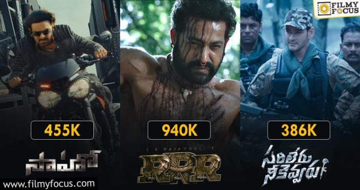 Top 20 Most Liked Tollywood Teasers In 24 Hours